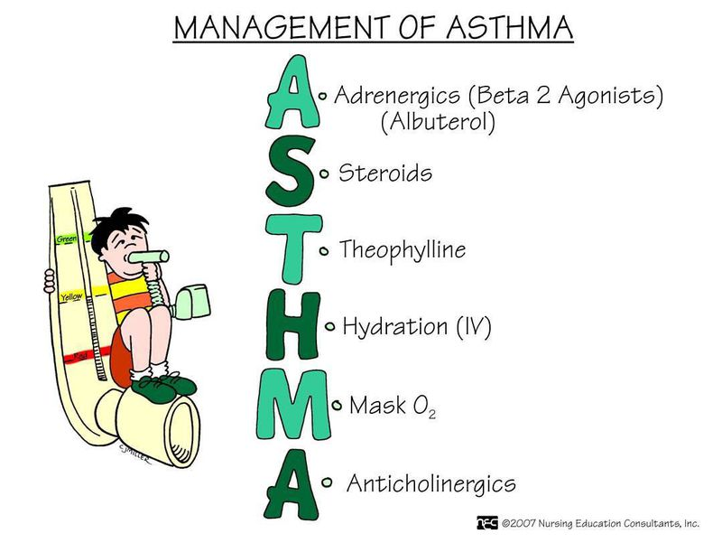 Simple way to remember the management of asthma