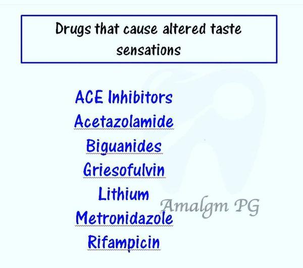 Drugs altering sensation of taste