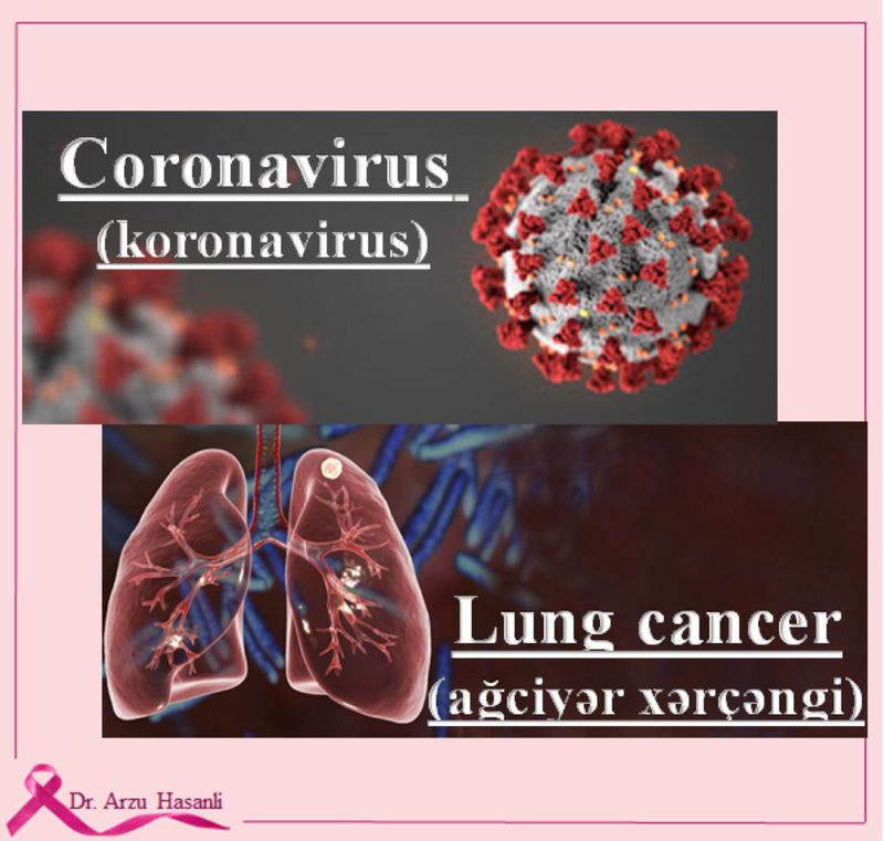 Coronavirus and lung cancer symptoms