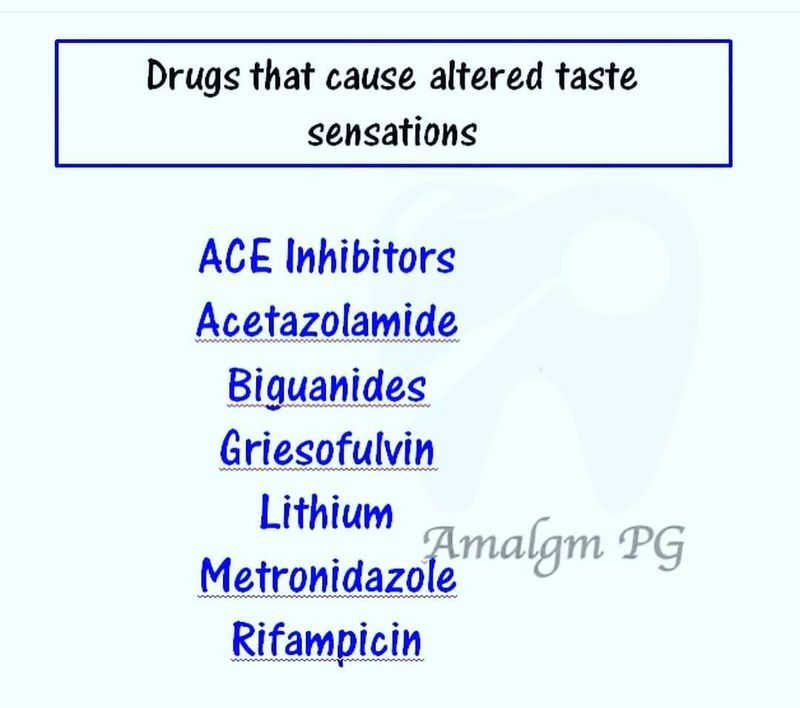 Drugs altering sensation of taste