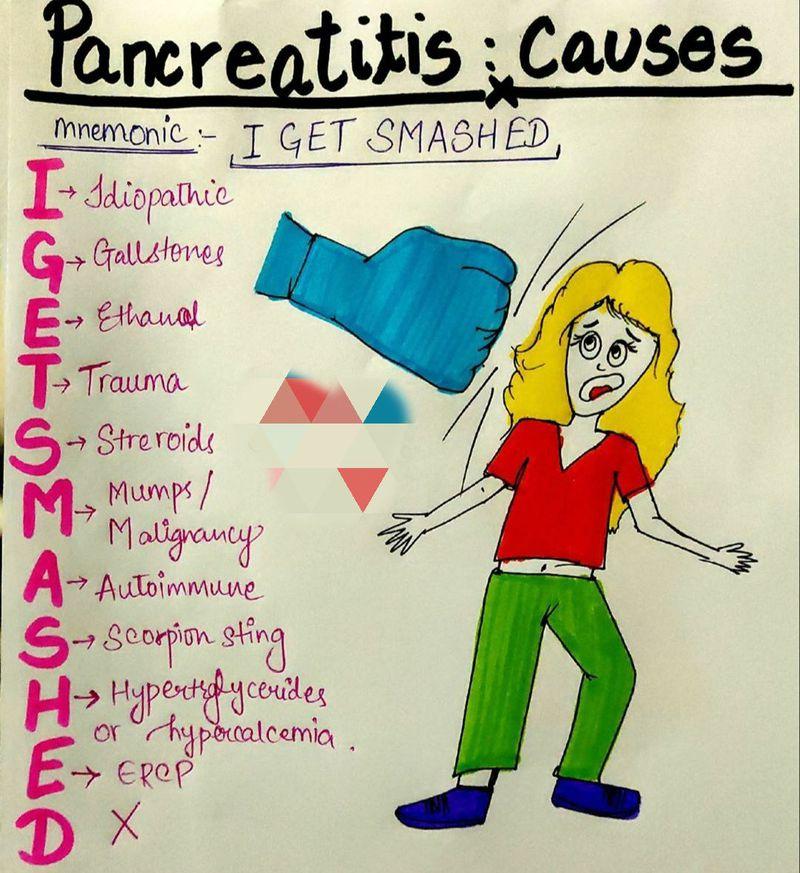 Pancreatitis cause