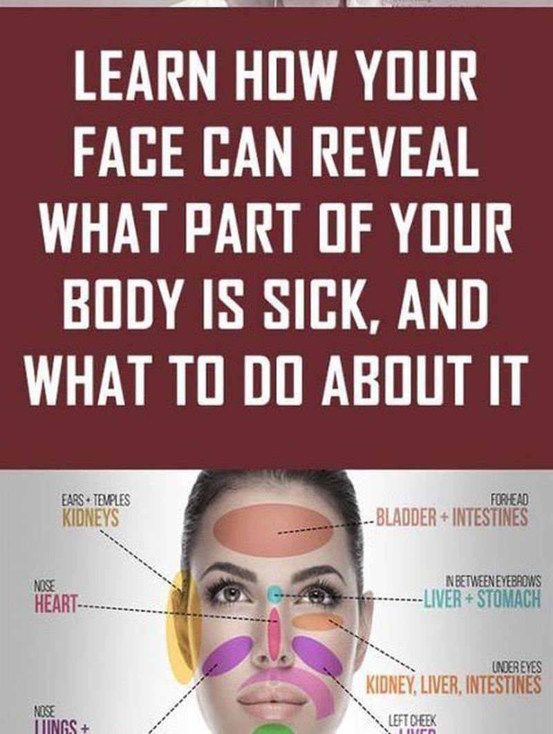 Learn how your face can reveal which part of your body is sick, and what to do about it.