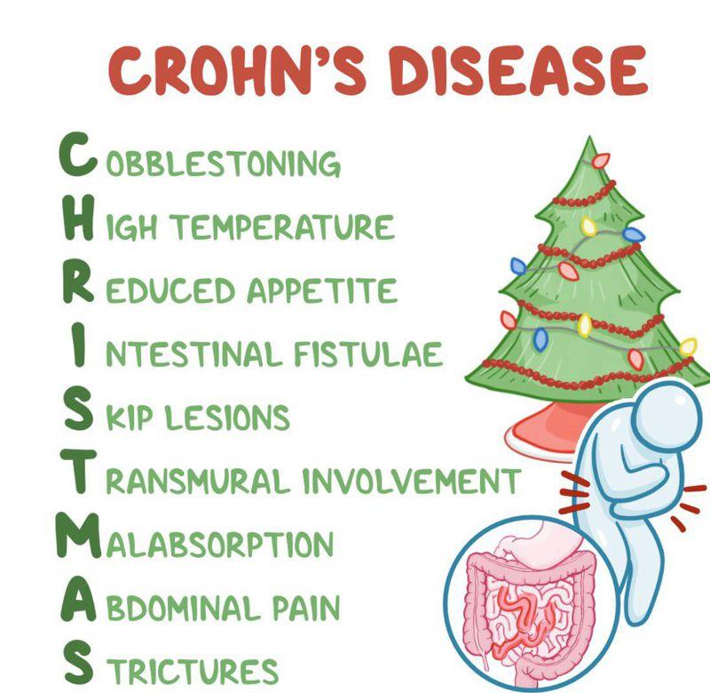 Crohn's Disease!